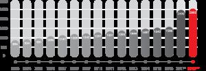 network graph mar18 300x104 - О нас